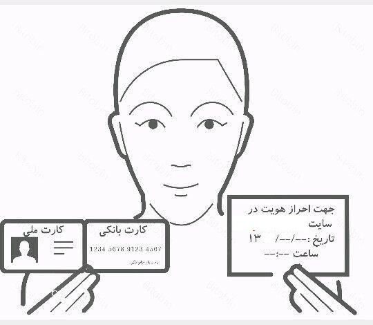 آموزش ارسال مدارک احراز هویت سایت توشن