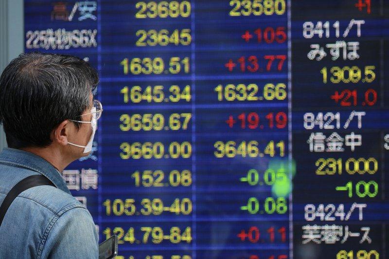 رشد سهام آسیا در چه وضعیتی است؟