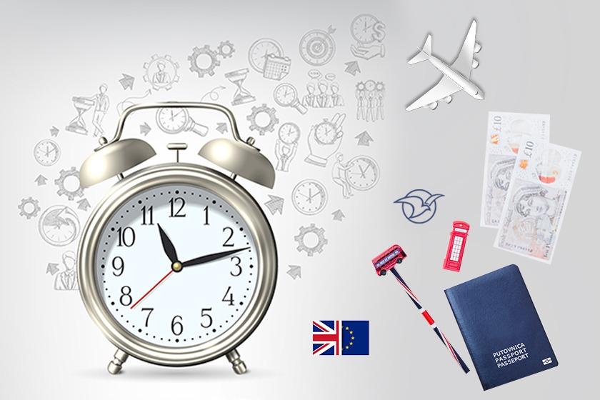 سرور مجازی با اینترنت پر سرعت برای اخذ وقت سفارت